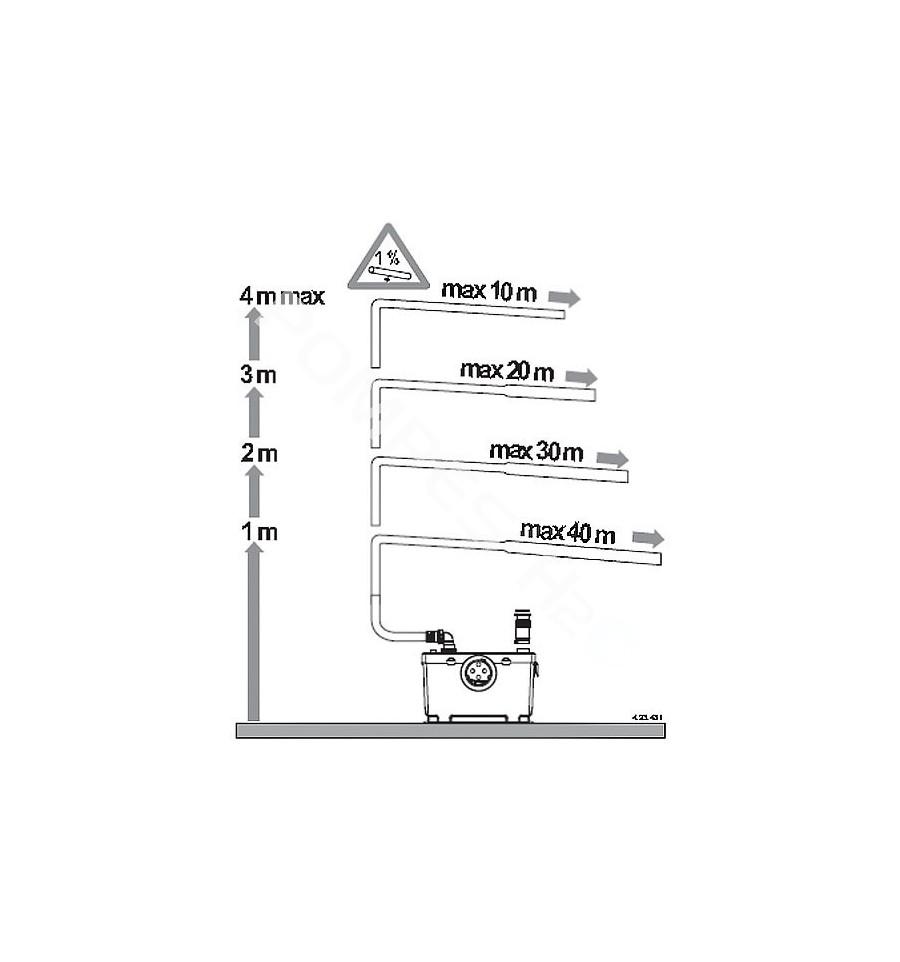 station d 39 vacuation et broyage automatique geotrit. Black Bedroom Furniture Sets. Home Design Ideas