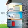 Comptage d'énergie chauffage central avec chaudière commune - Compteur HYDROCAL