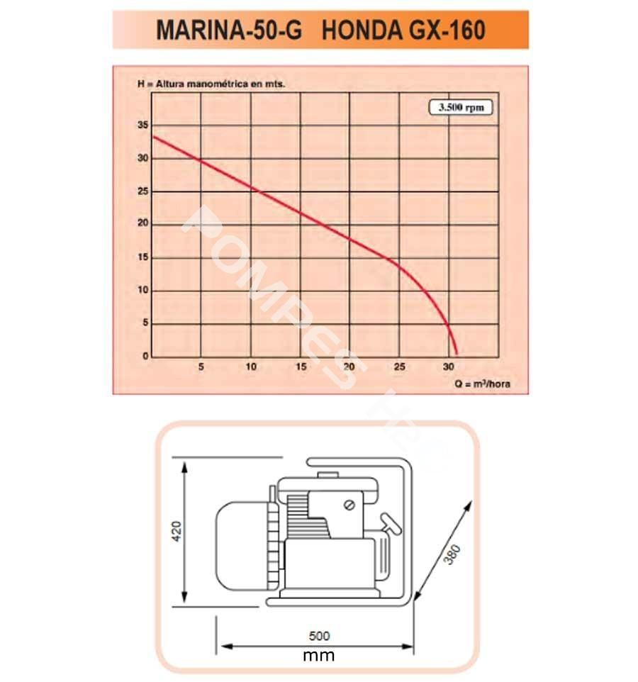motopompe autoamo u00e7ante en inox 316 essence gx160