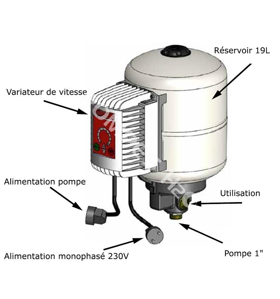 variateur de vitesse pompe monophas avec surpresseur 19l powervarem. Black Bedroom Furniture Sets. Home Design Ideas